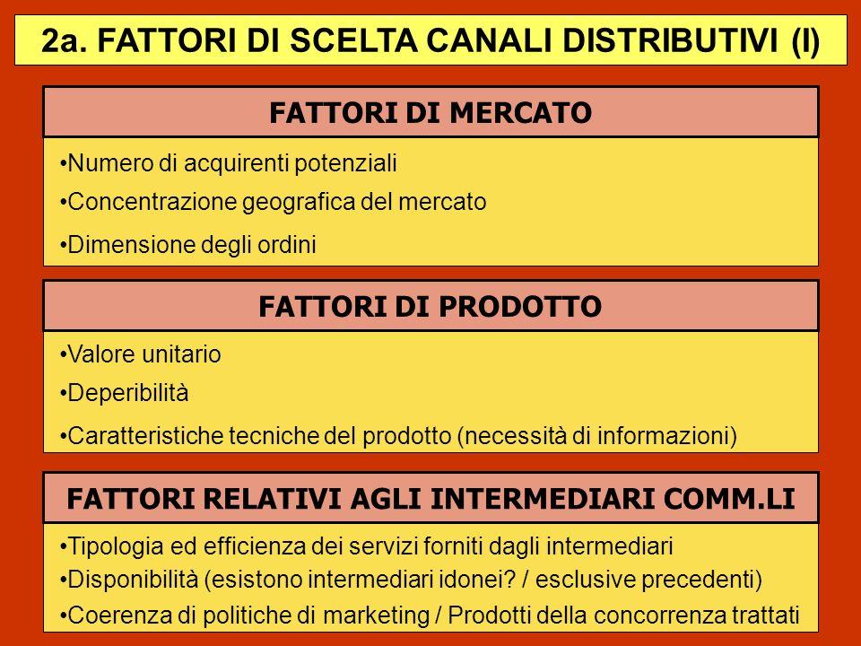 2a. FATTORI DI SCELTA CANALI DISTRIBUTIVI (I)