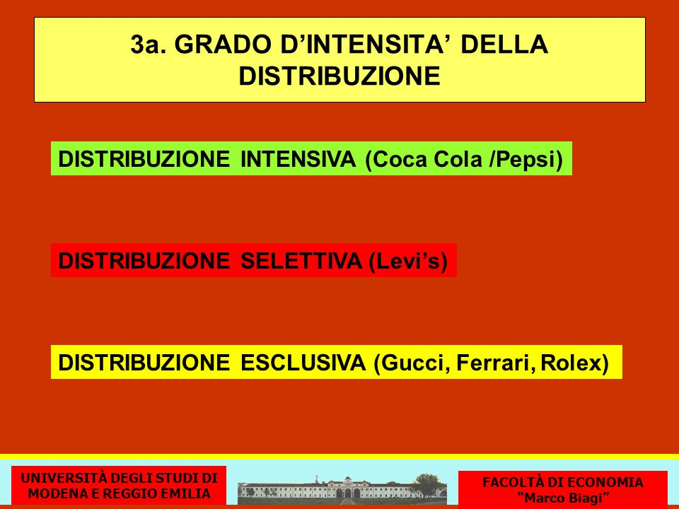 3a. GRADO D'INTENSITA' DELLA DISTRIBUZIONE