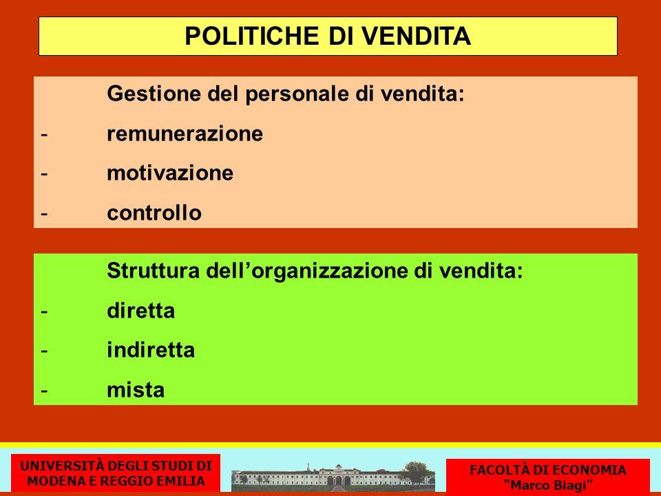 POLITICHE DI VENDITA Gestione del personale di vendita: remunerazione