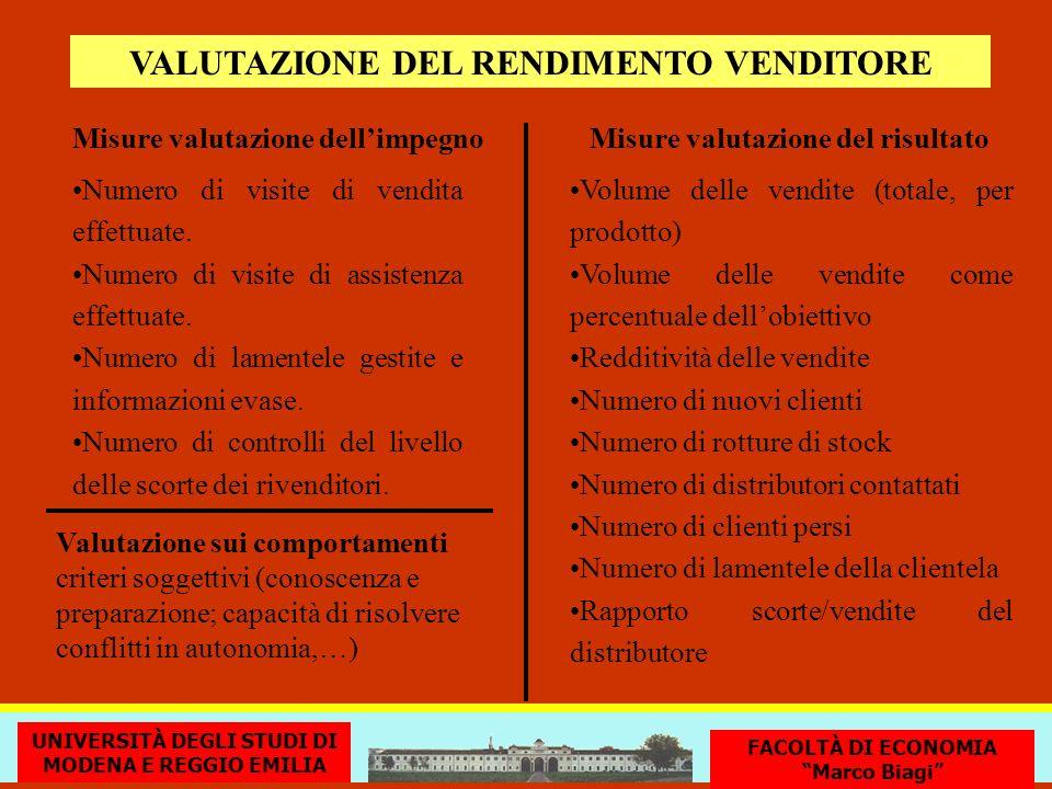 VALUTAZIONE DEL RENDIMENTO VENDITORE