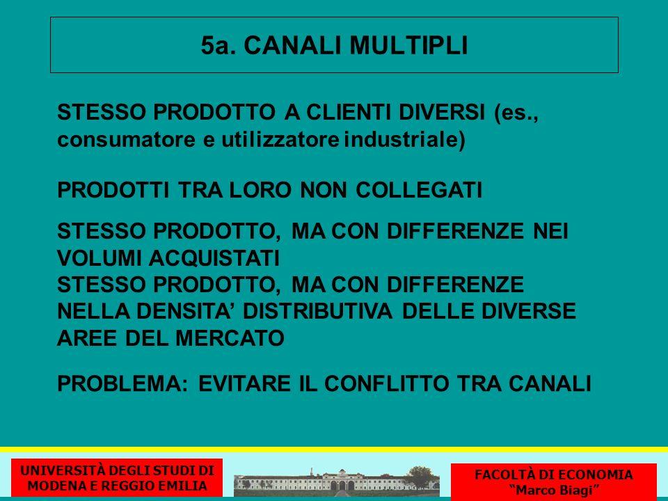 5a. CANALI MULTIPLI STESSO PRODOTTO A CLIENTI DIVERSI (es., consumatore e utilizzatore industriale)