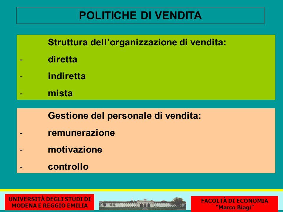 POLITICHE DI VENDITA Struttura dell'organizzazione di vendita: diretta