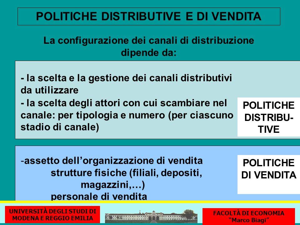 POLITICHE DISTRIBUTIVE E DI VENDITA