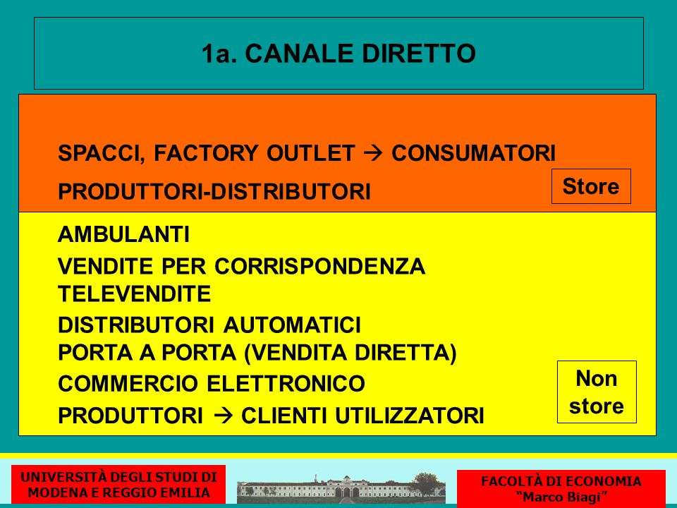 1a. CANALE DIRETTO SPACCI, FACTORY OUTLET  CONSUMATORI Store