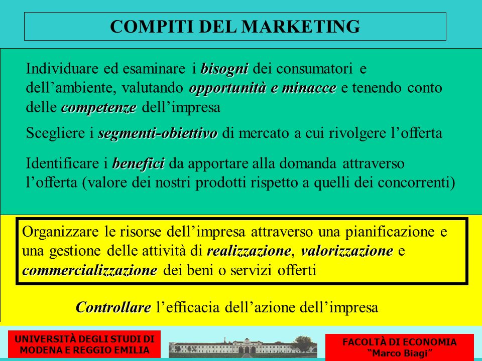 COMPITI DEL MARKETING