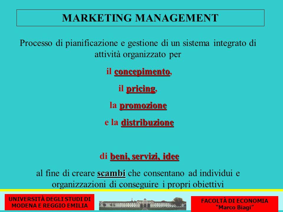 MARKETING MANAGEMENT Processo di pianificazione e gestione di un sistema integrato di attività organizzato per.