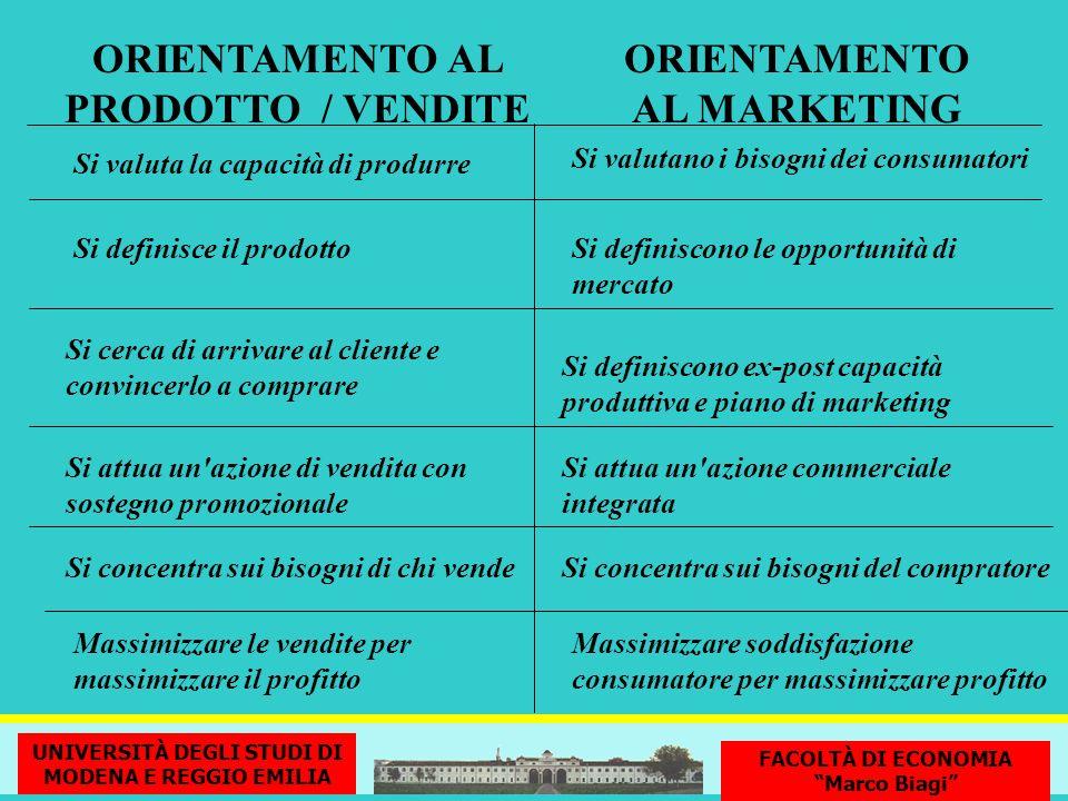 ORIENTAMENTO AL PRODOTTO / VENDITE ORIENTAMENTO AL MARKETING