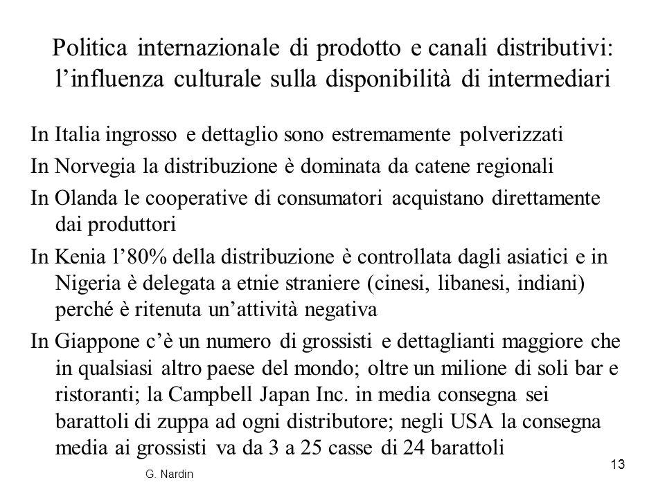 Politica internazionale di prodotto e canali distributivi: l'influenza culturale sulla disponibilità di intermediari