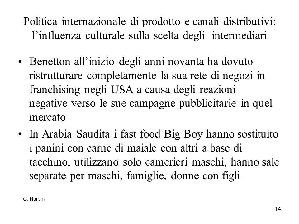 Politica internazionale di prodotto e canali distributivi: l'influenza culturale sulla scelta degli intermediari