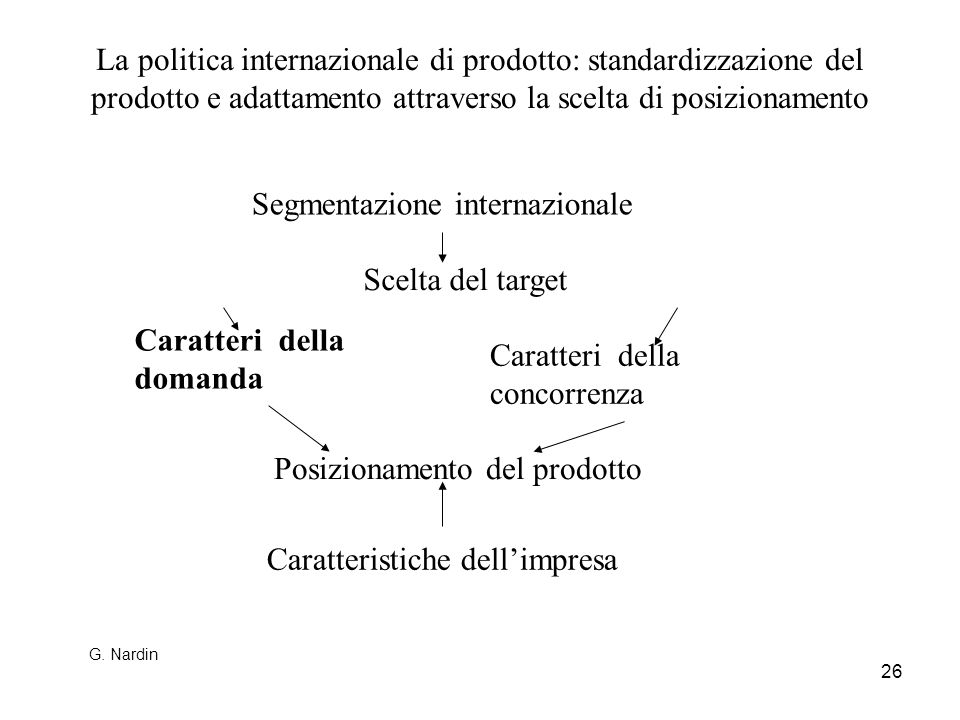 Segmentazione internazionale