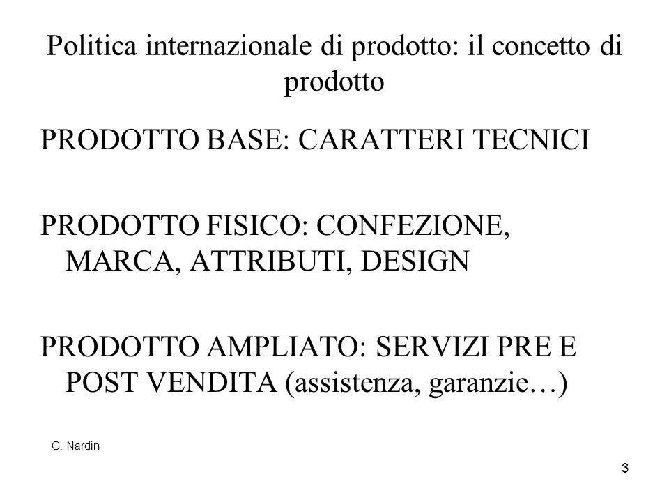 Politica internazionale di prodotto: il concetto di prodotto