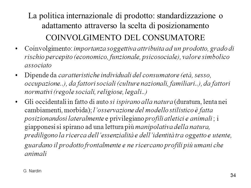 COINVOLGIMENTO DEL CONSUMATORE