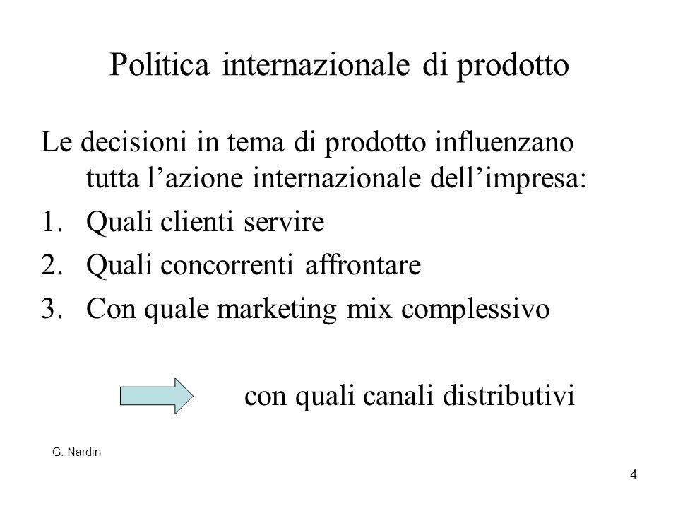Politica internazionale di prodotto
