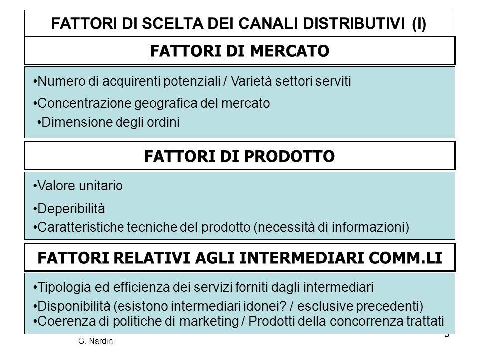 FATTORI DI SCELTA DEI CANALI DISTRIBUTIVI (I)