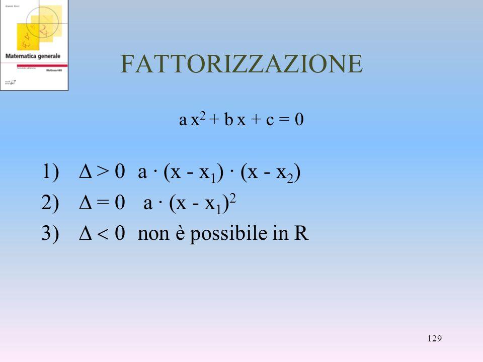 FATTORIZZAZIONE D > 0 a · (x - x1) · (x - x2) D = 0 a · (x - x1)2