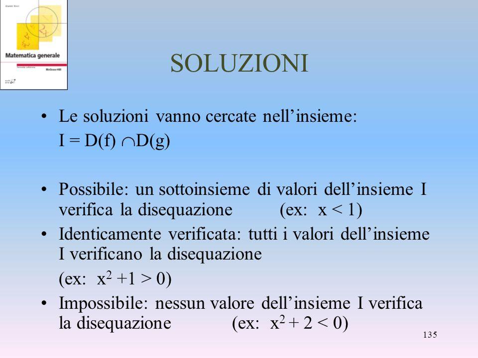 SOLUZIONI Le soluzioni vanno cercate nell'insieme: I = D(f) D(g)