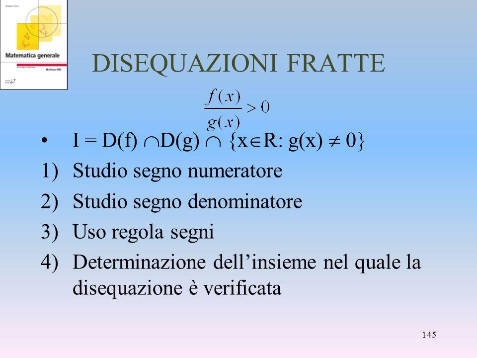 DISEQUAZIONI FRATTE I = D(f) D(g)  {xR: g(x)  0}