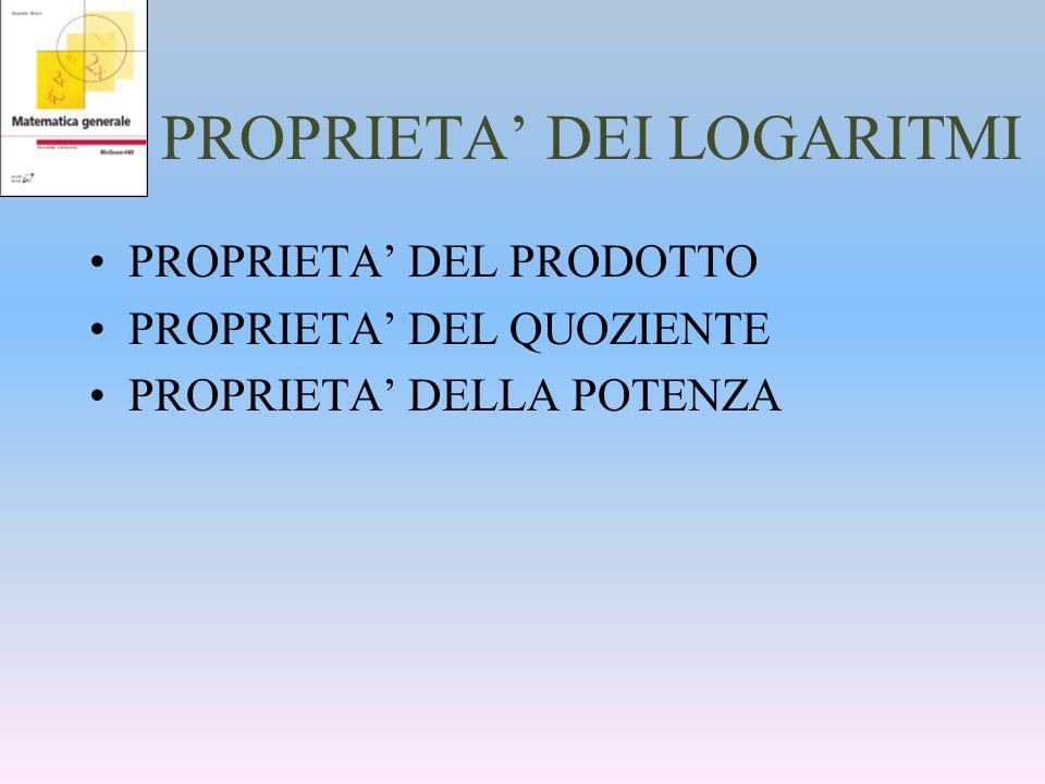 PROPRIETA' DEI LOGARITMI