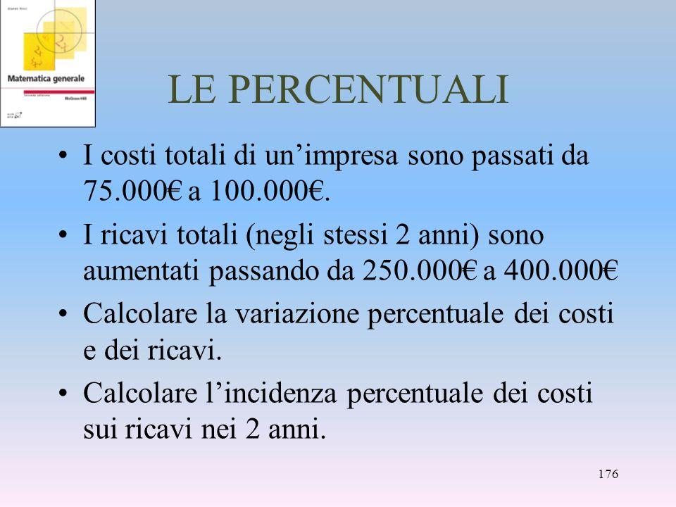 LE PERCENTUALI I costi totali di un'impresa sono passati da 75.000€ a 100.000€.