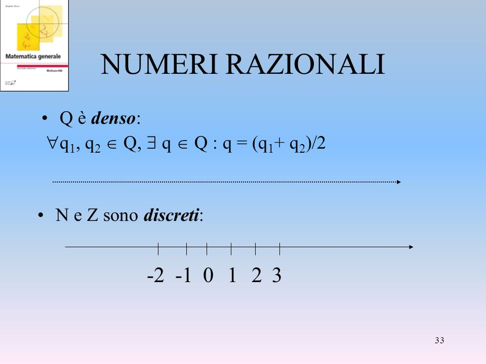 NUMERI RAZIONALI -2 -1 3 2 1 Q è denso: