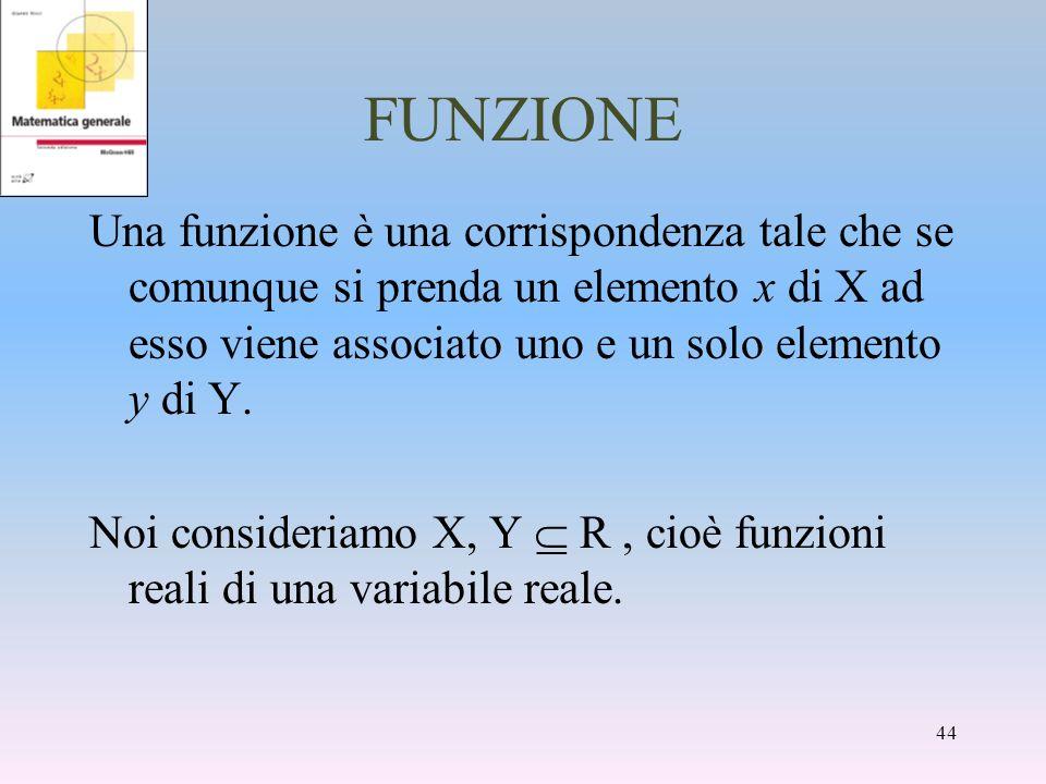 FUNZIONE Una funzione è una corrispondenza tale che se comunque si prenda un elemento x di X ad esso viene associato uno e un solo elemento y di Y.