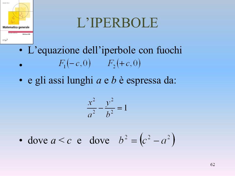 L'IPERBOLE L'equazione dell'iperbole con fuochi
