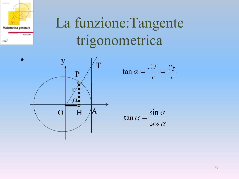 La funzione:Tangente trigonometrica