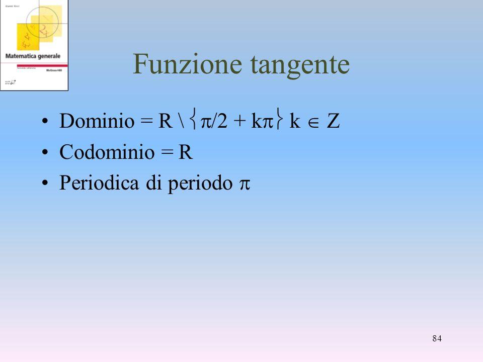 Funzione tangente Dominio = R \ p/2 + kp k  Z Codominio = R