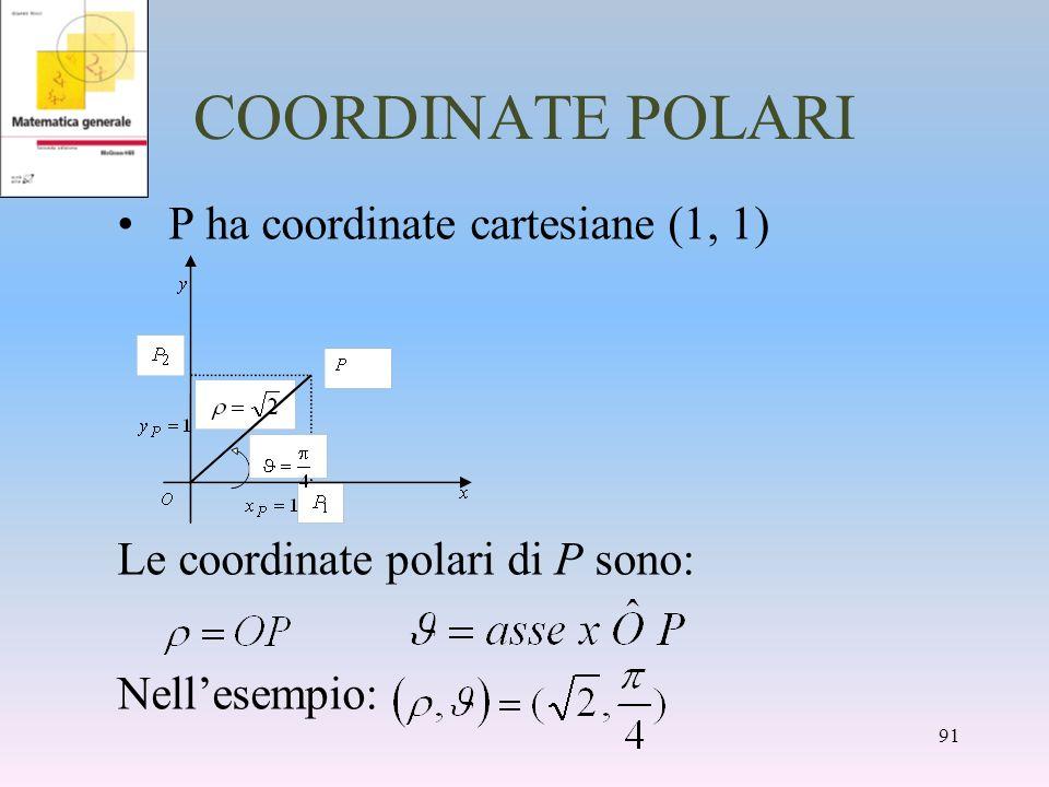COORDINATE POLARI P ha coordinate cartesiane (1, 1)