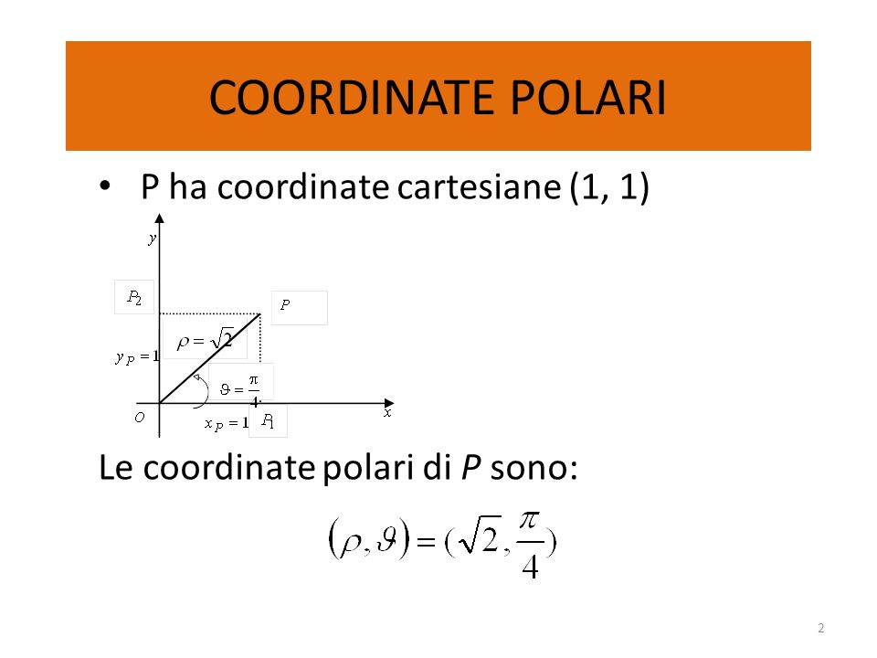 COORDINATE POLARI P ha coordinate cartesiane (1, 1)
