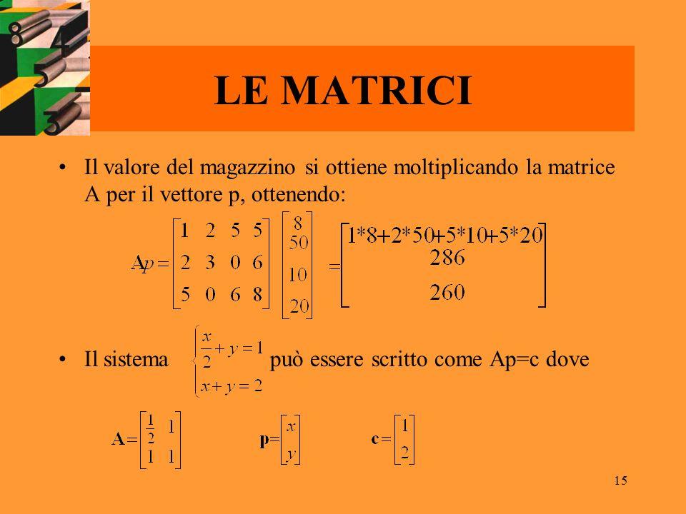 LE MATRICI Il valore del magazzino si ottiene moltiplicando la matrice A per il vettore p, ottenendo: