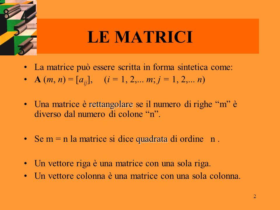LE MATRICI La matrice può essere scritta in forma sintetica come: