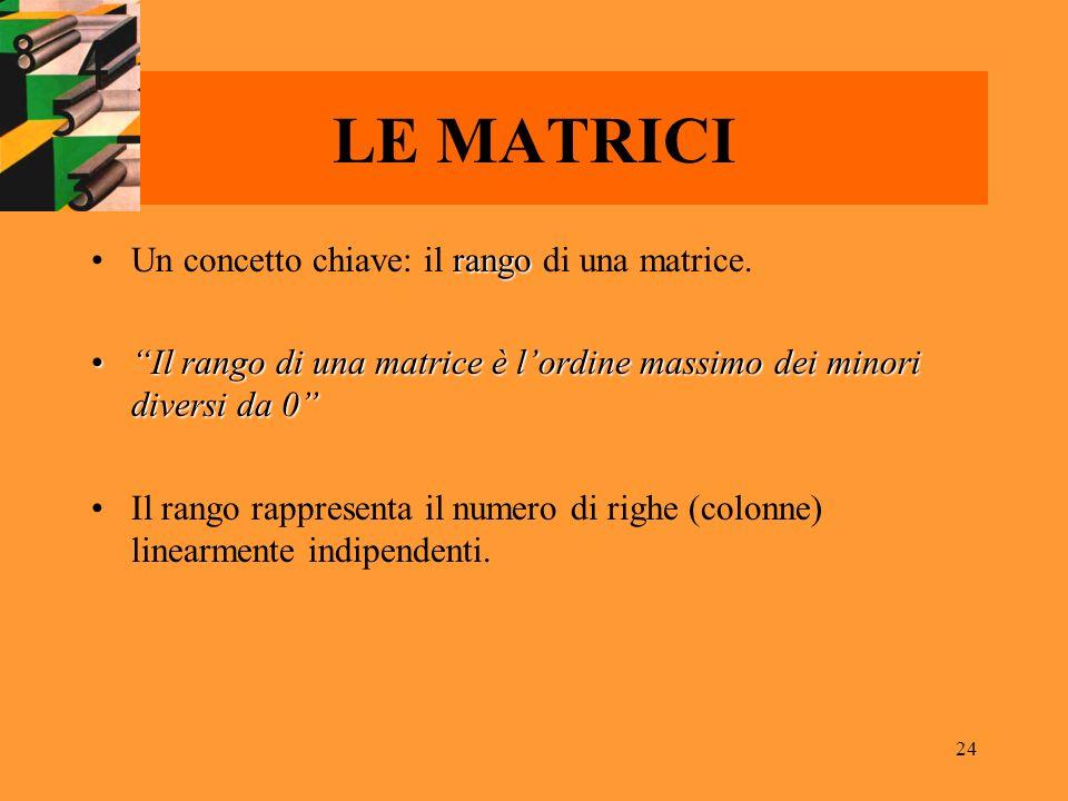 LE MATRICI Un concetto chiave: il rango di una matrice.