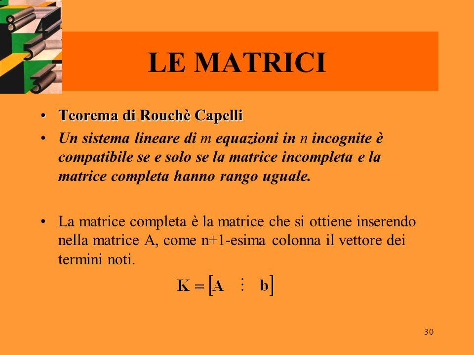 LE MATRICI Teorema di Rouchè Capelli