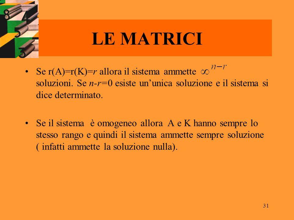 LE MATRICI Se r(A)=r(K)=r allora il sistema ammette soluzioni. Se n-r=0 esiste un'unica soluzione e il sistema si dice determinato.