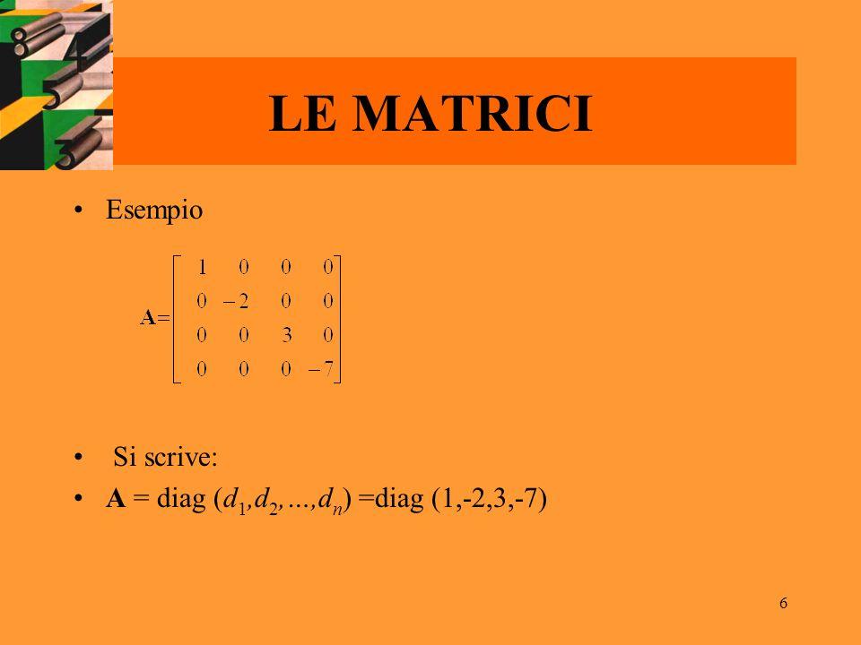 LE MATRICI Esempio Si scrive: A = diag (d1,d2,…,dn) =diag (1,-2,3,-7)