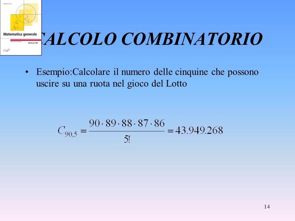 CALCOLO COMBINATORIO Esempio:Calcolare il numero delle cinquine che possono uscire su una ruota nel gioco del Lotto.