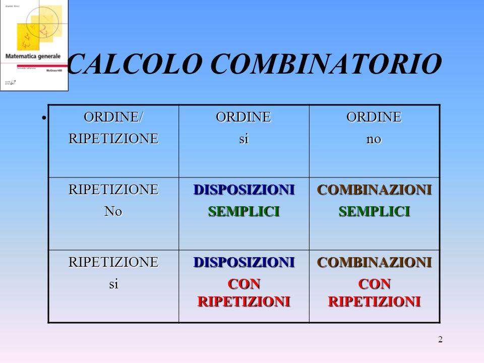 CALCOLO COMBINATORIO ORDINE/ RIPETIZIONE ORDINE si no No DISPOSIZIONI