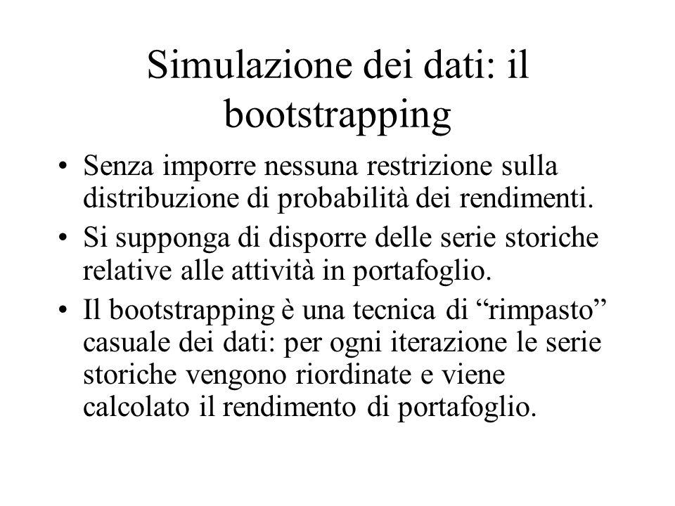 Simulazione dei dati: il bootstrapping