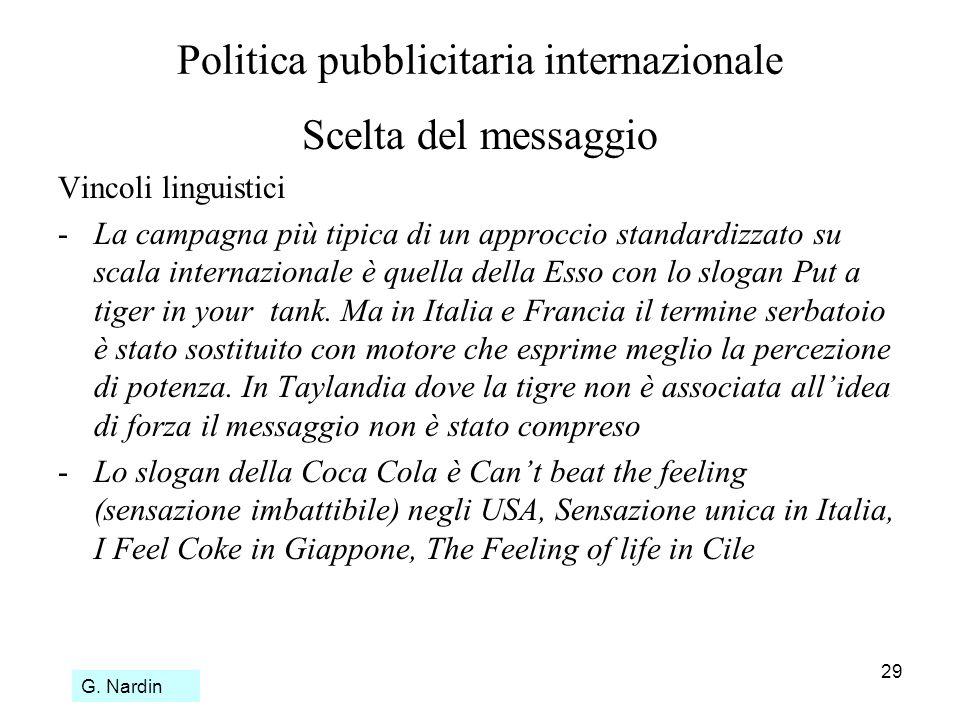 Politica pubblicitaria internazionale