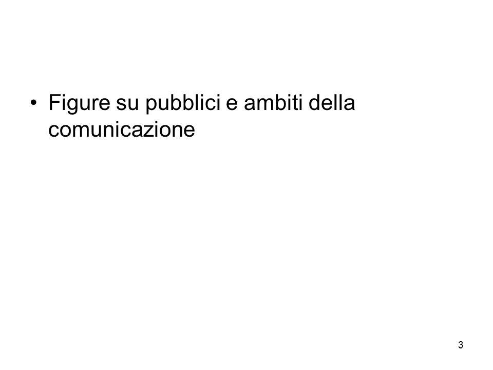 Figure su pubblici e ambiti della comunicazione