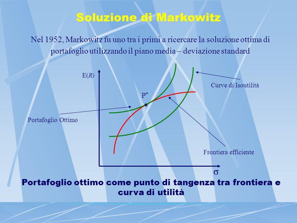 Soluzione di Markowitz