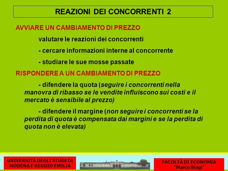 REAZIONI DEI CONCORRENTI 2