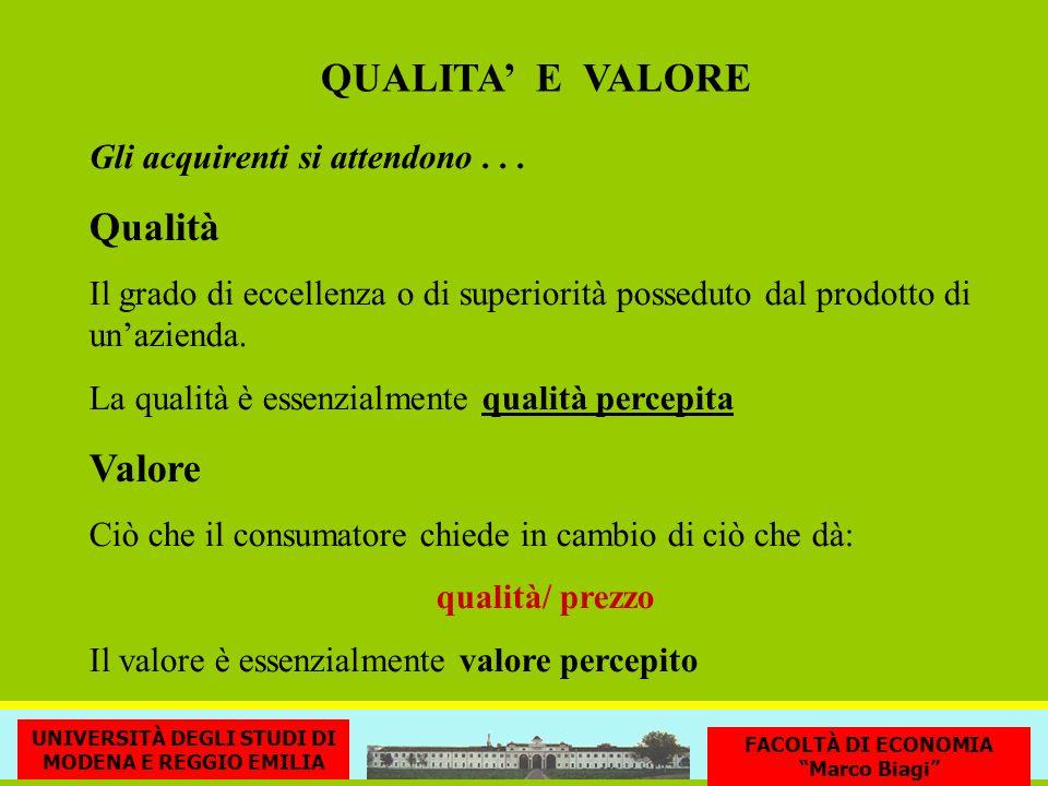 QUALITA' E VALORE Qualità Valore Gli acquirenti si attendono . . .