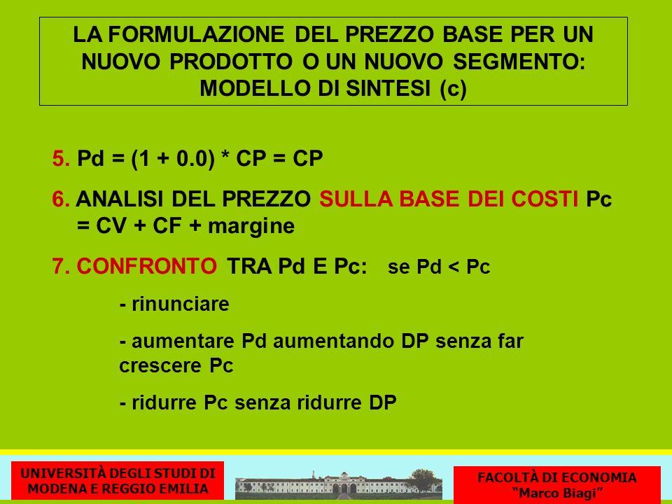 6. ANALISI DEL PREZZO SULLA BASE DEI COSTI Pc = CV + CF + margine