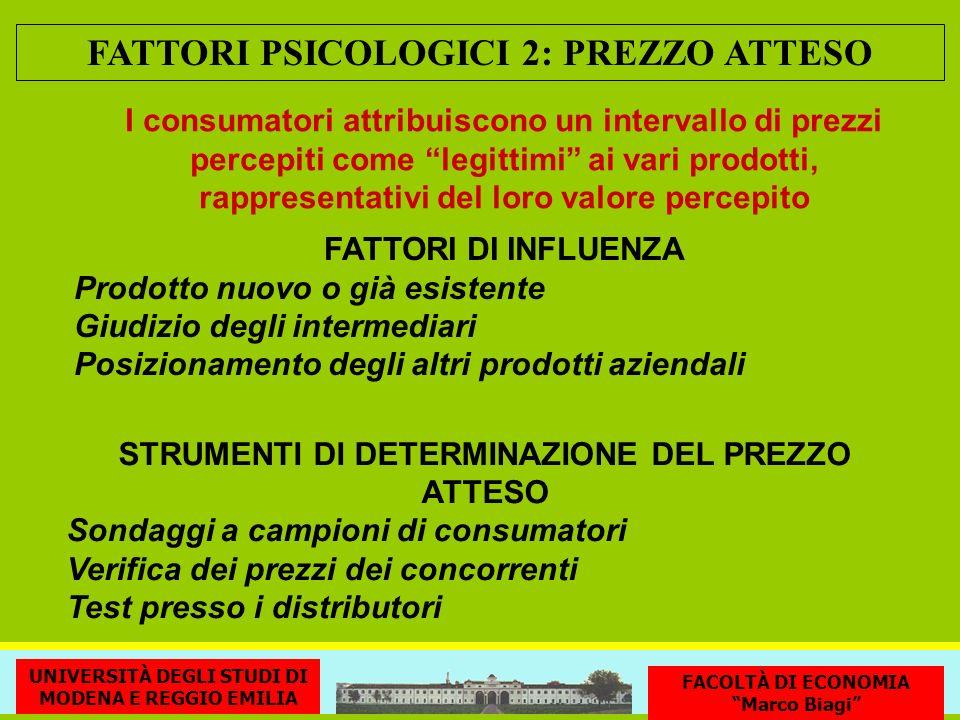 FATTORI PSICOLOGICI 2: PREZZO ATTESO