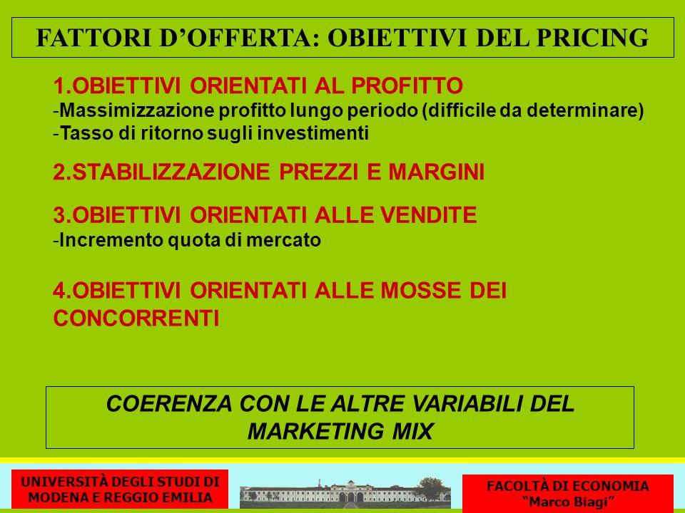 FATTORI D'OFFERTA: OBIETTIVI DEL PRICING