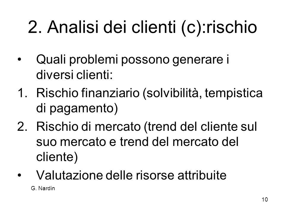 2. Analisi dei clienti (c):rischio