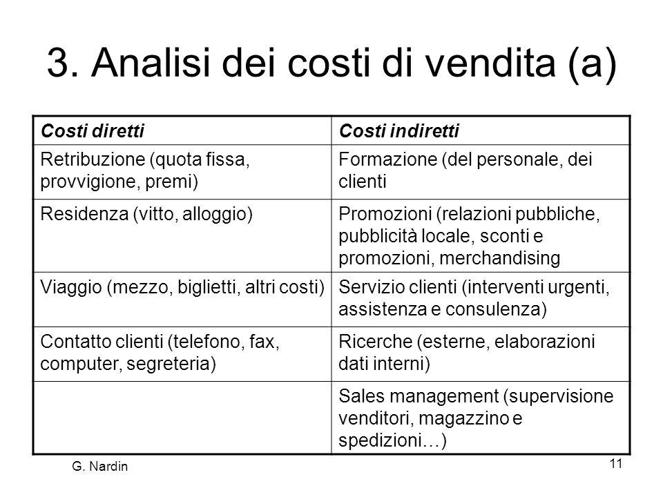 3. Analisi dei costi di vendita (a)