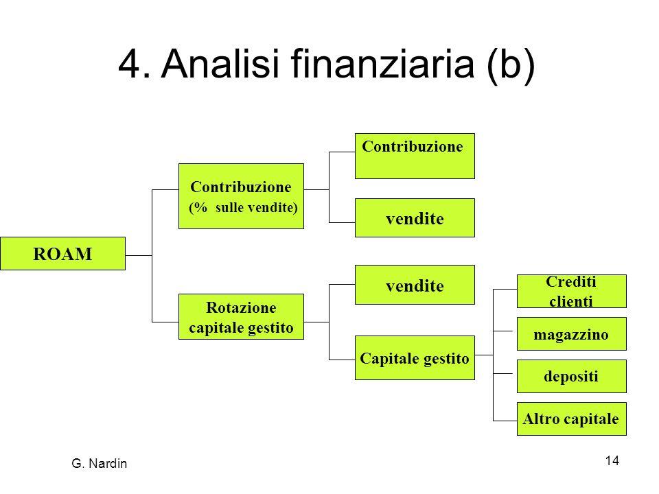 4. Analisi finanziaria (b)
